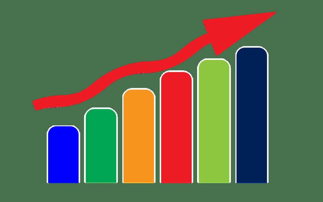 Increase to Reseller allowances