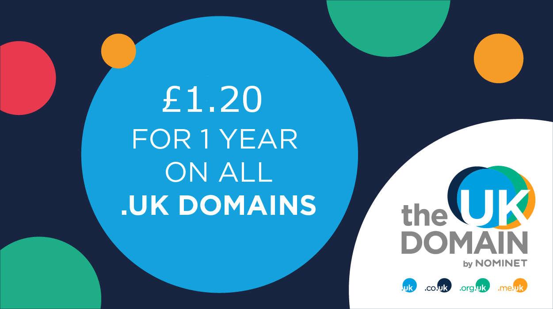 uk domains on sale